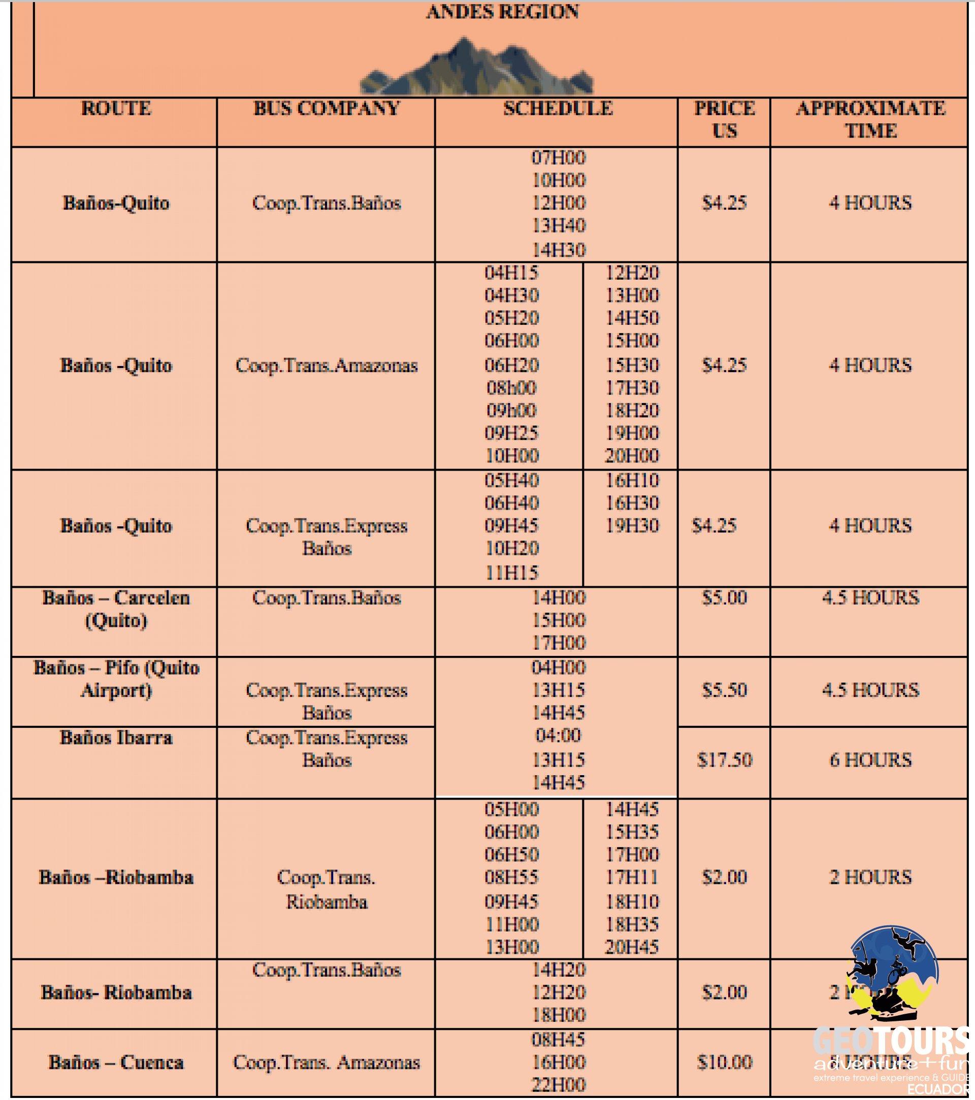 Foto  Bus schedules from Baños, Ecuador